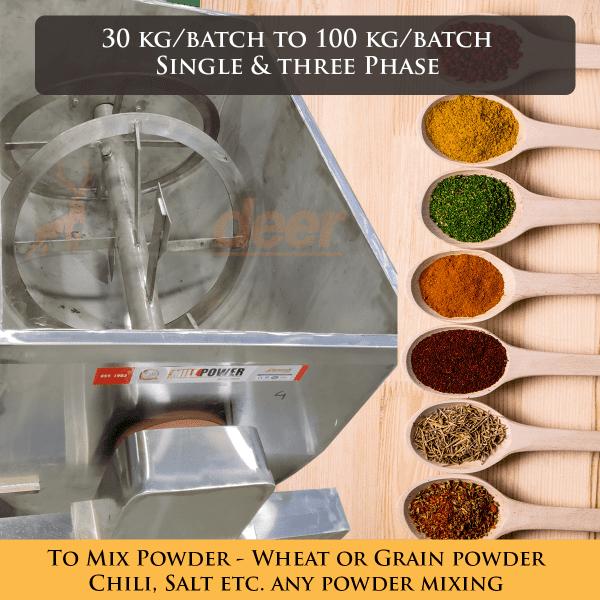 Ribbon Blender Machine Mixer materials