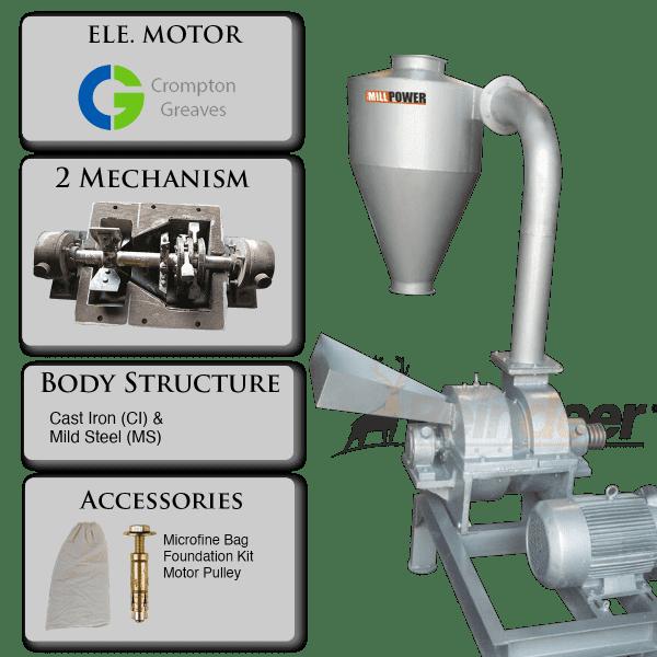 impact pulverizer CI MS parts