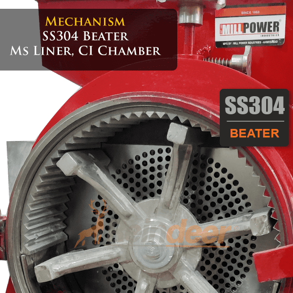 mechanism of dual chamber pulverizer with blower