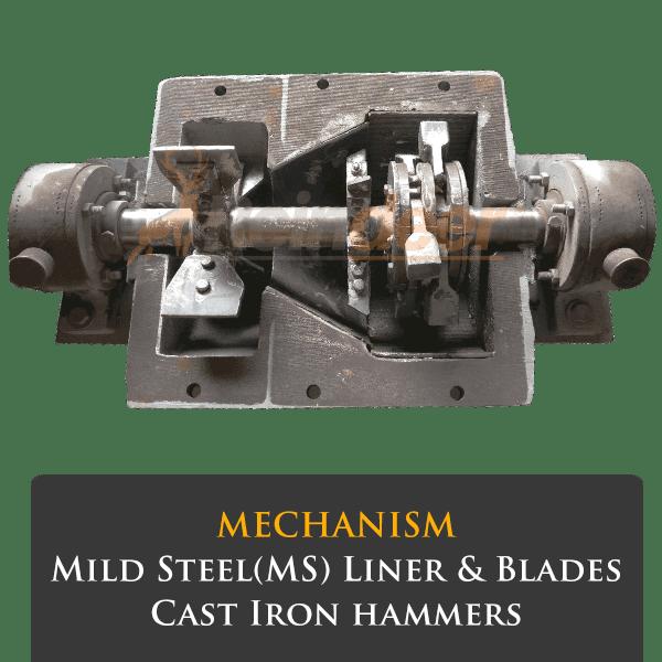 mechanism of impact pulverizer CI MS